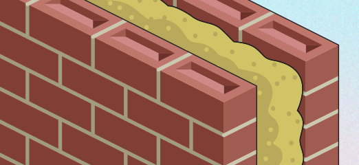 Cavity Wall Insulation Everything You Need To Know Go