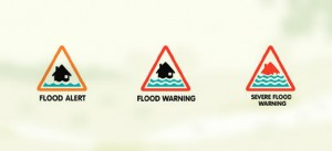 Flood warning symbols